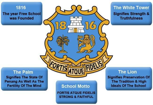 PFS Badge 1816 Fprtis Atque Fidelis